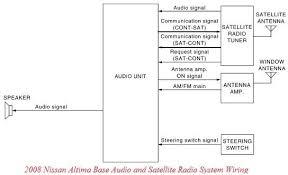 2005 nissan altima stereo wiring diagram schematics and wiring infiniti j30 radio wiring diagram diagrams and schematics