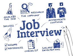 careerlicious career services cv writing career finding are you ready for your next job interview