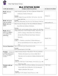 Mla article citation website