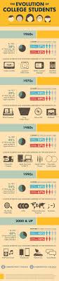 17 best images about education infographics 21st 17 best images about education infographics 21st century classroom college majors and student