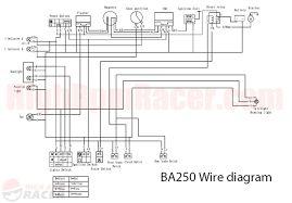 atv wiring diagram 50cc atv wiring diagrams baja250 wd atv wiring diagram cc