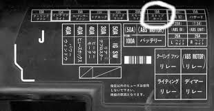 fuse box in honda accord fuse wiring diagrams
