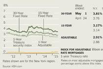 Obama Housing Plan   The New York TimesA Loan Modification Program    s Limited Reach