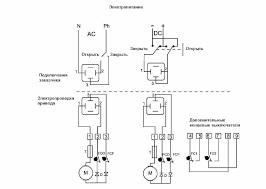 Шаровой кран с электроприводом <b>d16</b>-63 VKD-CE