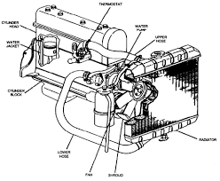 simple car engine parts simple free image about wiring diagram on simple engine diagram