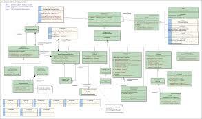 gml application schema package summary   geosciml geologicstructureuml diagram