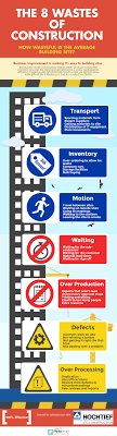 best images about business improvement problem the 8 wastes are a common tool for identifying areas for improvement so we teamed up hochtief uk construction to put together this fun infographic