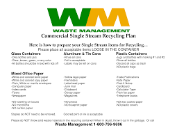 paper recycling service business plan bundle ssays for starting a tire recycling business can help the environment develop your tire recycling business plan