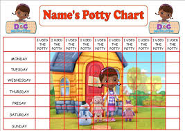best images about organization for the kids age 17 best images about organization for the kids age appropriate chores toddler routine chart and charts