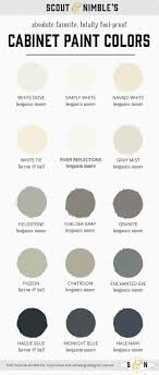 17 best ideas about grey cabinets gray kitchen painting kitchen cabinets our favorite colors for the job