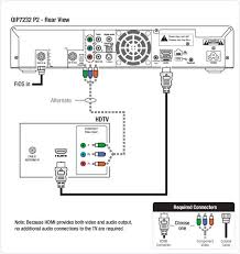 fios wiring diagram wiring diagrams wireless router connection diagram nilza