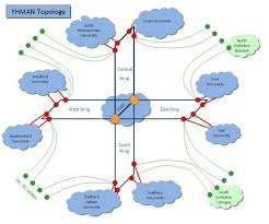 metropolitan area network diagram related keywords  amp  suggestions    keyword images