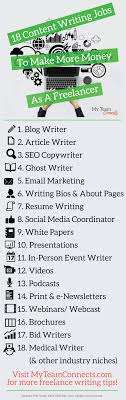 content writing jobs to make more money as a lancer my 18 content writing jobs infographic2 01