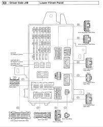99 f550 fuse box diagram under dash 1999 camry le fuse box 1999 wiring diagrams online