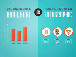 beginner friendly data visualization tricks data presentation ethos3 slideshare
