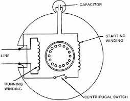 single phase induction motors