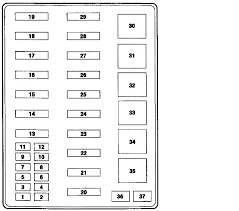 fuse panel diagram ford truck enthusiasts forums 2000 F350 7 3 Fuse Box Diagram name underhood jpg views 4954 size 36 6 kb 2000 ford f350 7.3 fuse box diagram