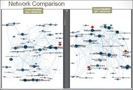 wvotyghiqlq sample jpg difference before and after the 2010 ese earthquake based on the text network algorithm provided by gephi this analytical capability is useful in