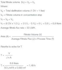 Introduction to Tangential <b>Flow</b> Filtration for Laboratory and Process ...