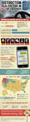 engrossing statistics and facts about distracted driving distracted driving facts