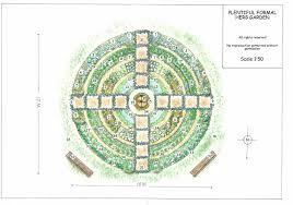 Kitchen Herb Garden Design A Healthy Herb Garden Design Plan For All Year Round
