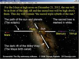 the actual astronomy of   an essay by thomas razzetoizapa at     pm dec