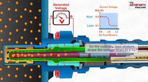 oxygen sensor o2 lambda oem 0258005133 3850010 20 for russian car oxygen sensor envitec
