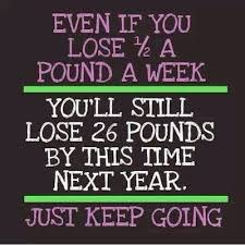 Weight Loss Motivation Quotes | A Merry Life