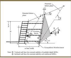 Small Picture SRW History Articles series SRW Design Concrete Masonry Designs