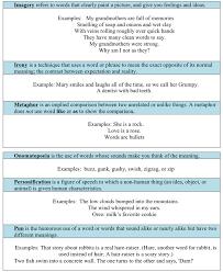 Argumentative essay homework is helpful or harmful   Dongguan Bofa     Vintage Led Bulbs Argumentative essay homework is helpful or harmful research