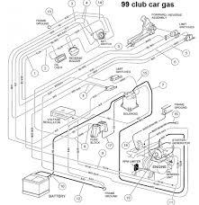 1995 club car wiring diagram 1995 wiring diagrams online gas club car wiring diagrams