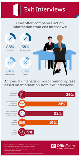 hr answers exit interview strategy view an infographic