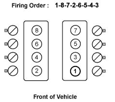 solved firing order for a 2004 chevy trailblazer fixya i need the firing order diagram for a 2007 chevy trailblazer 4 2l 16