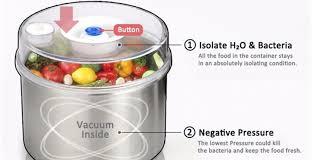 Laimeng <b>наборы вакуумных контейнеров</b> для вакуумного ...