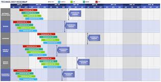 roadmap excel template template roadmap excel template