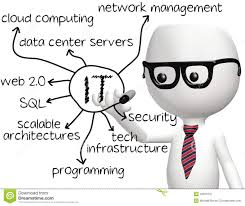 Image result for information technology images