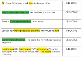 inductive and deductive arguments worksheets   intrepidpathnaplan teaching strategies