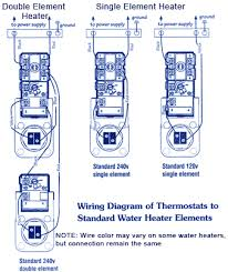 electric heat wiring diagram wiring diagrams and schematics 2 best images of electric water heater wiring diagram