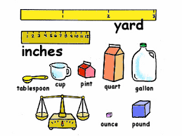 Image result for units of measurement
