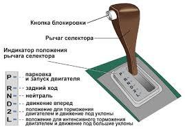 <b>Буквы</b> на коробке автомат | АКПП-автоМастер