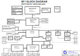 admin   notebook schematic diagram   page  ibm thinkpad g  block diagram