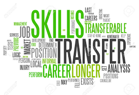 word cloud skills transfer related tags stock photo picture stock photo word cloud skills transfer related tags