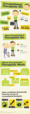 images about occupational therapy 1000 images about occupational therapy occupational therapist student centered resources and therapy