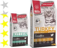 <b>Корм</b> для кошек <b>Blitz</b>: отзывы, разбор состава, цена - ПетОбзор