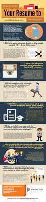 how to write your resume to overcome age bias infographic how to write your resume to overcome age bias