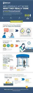 is how millennials view work infographic this is how millennials view work infographic