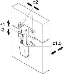 <b>Петля центральная для</b> складных дверей