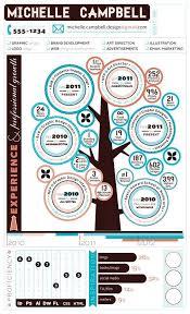 creative cv resume designs inspiration   web  amp  graphic    infographic resume