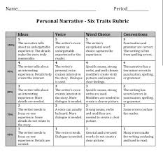 Personal Essay Rubric for Writer     s Workshop