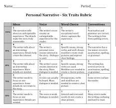 Creative Writing Rubric High School Writing Math Worksheet Sample Writing Rubric Middle School Research Paper Persuasive